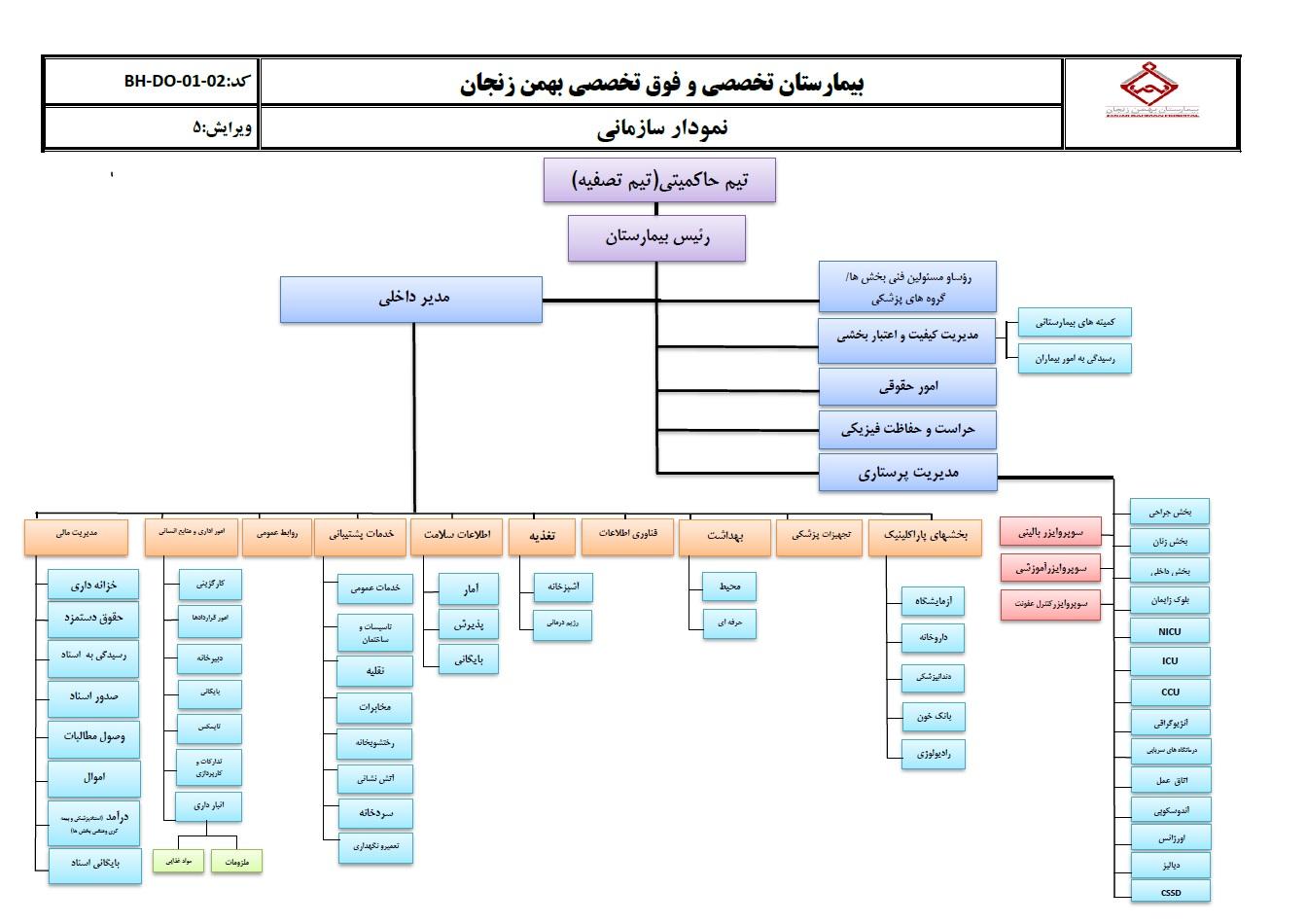 ZBH-chart bcd07